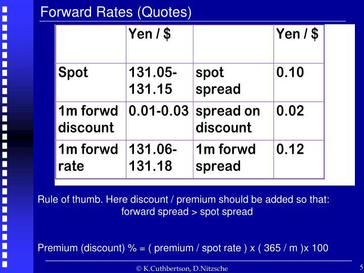 Forward Rates (Quotes)