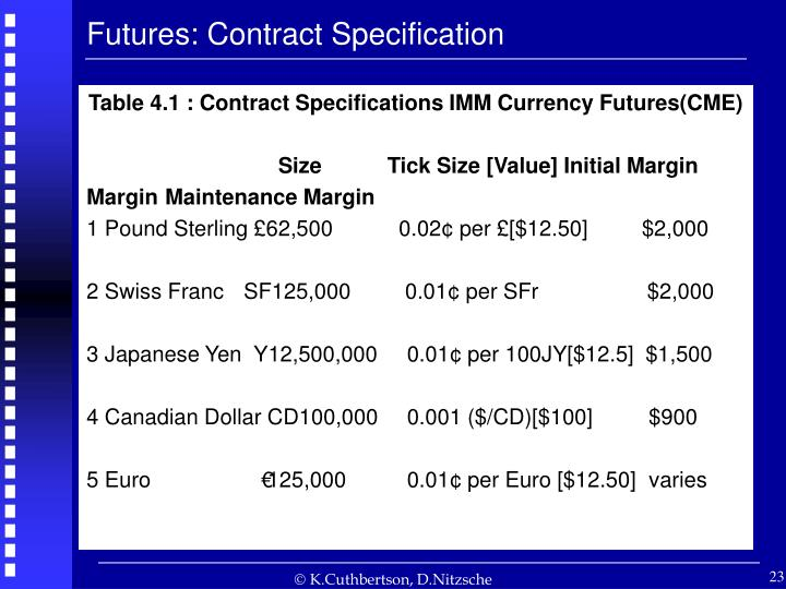 Futures: Contract Specification