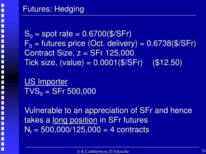 Futures: Hedging