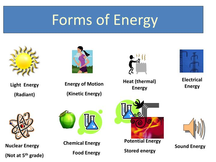 Ppt Light Energy Radiant Powerpoint Presentation Id
