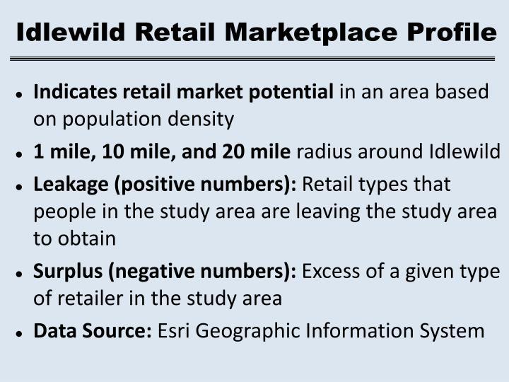 Idlewild Retail Marketplace Profile
