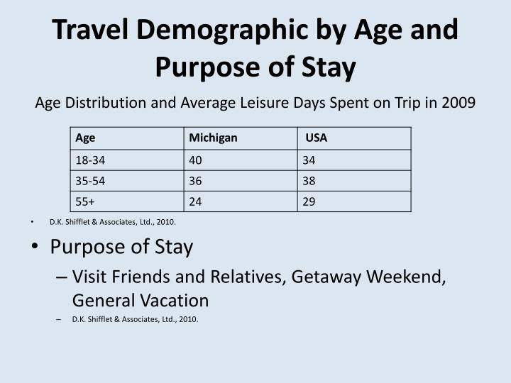 Travel Demographic by Age and Purpose of Stay