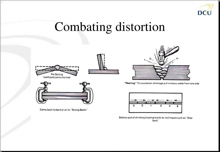 Combating distortion