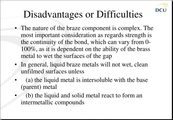 Disadvantages or Difficulties