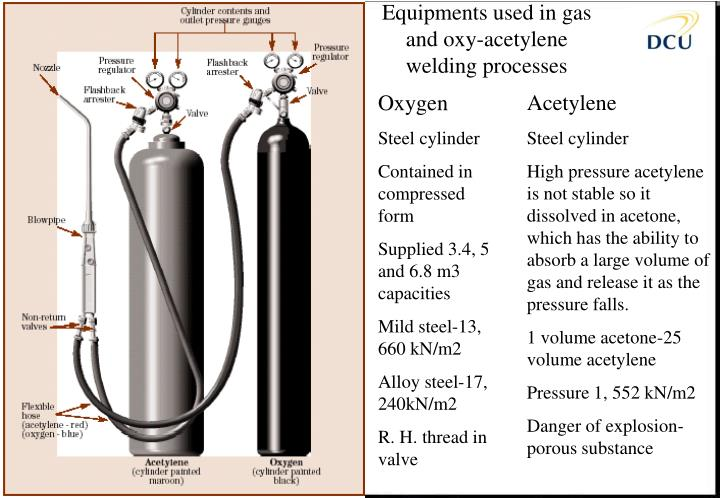 Equipments used in gas and o