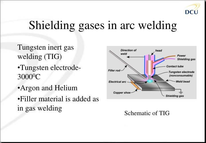 Tungsten inert gas welding (TIG)