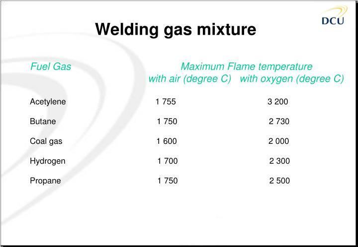 Welding gas mixture