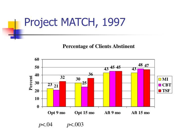 Project MATCH, 1997