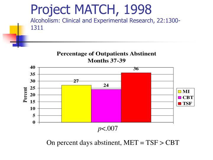 Project MATCH, 1998