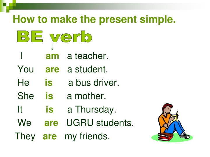 How to make the present simple.