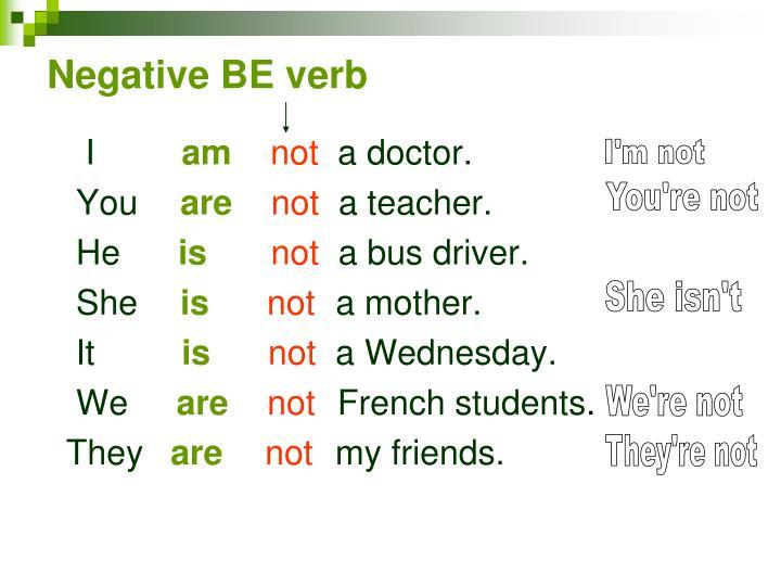 Negative BE verb