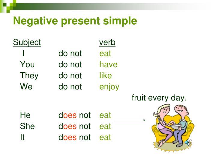 Negative present simple