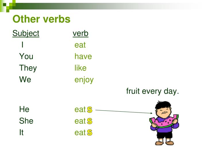 Other verbs
