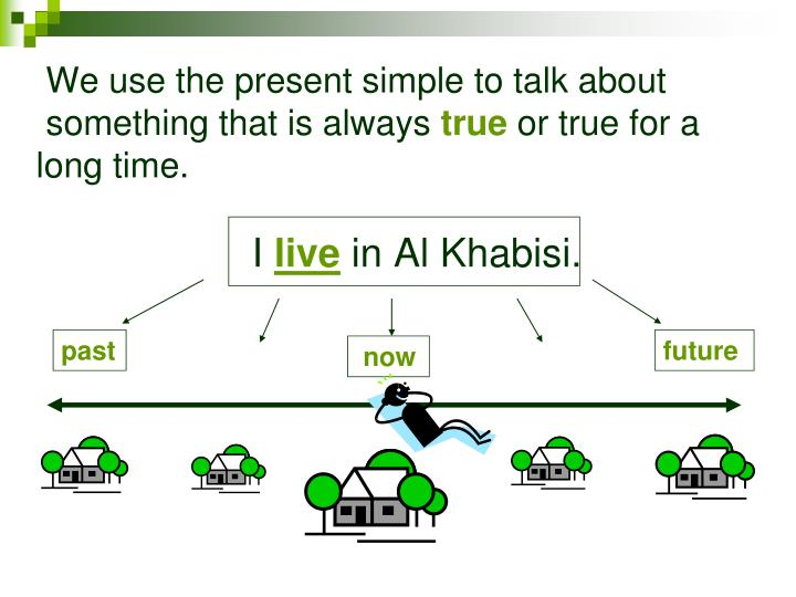 We use the present simple to talk about