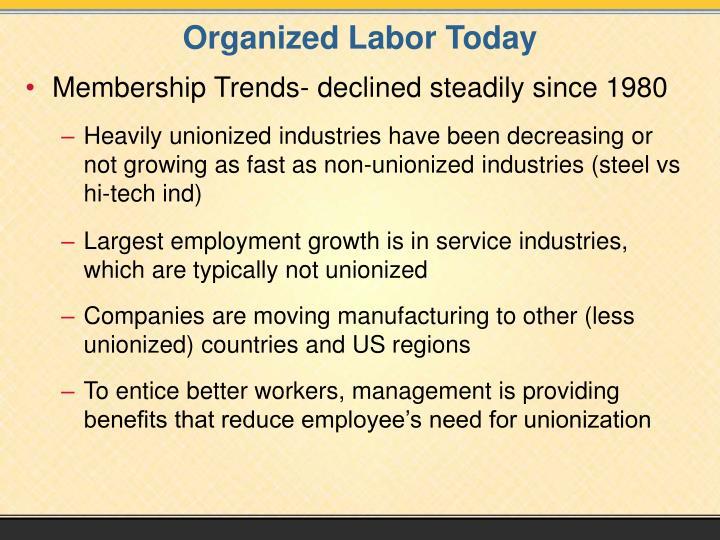 Organized Labor Today