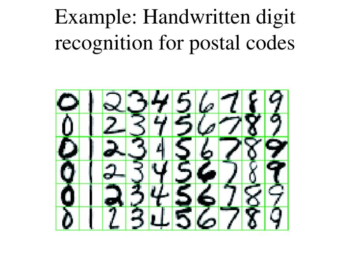 Example: Handwritten digit recognition for postal codes