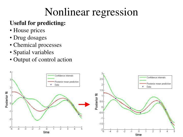 Nonlinear regression