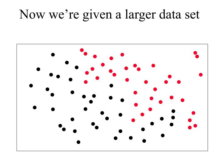 Now we're given a larger data set