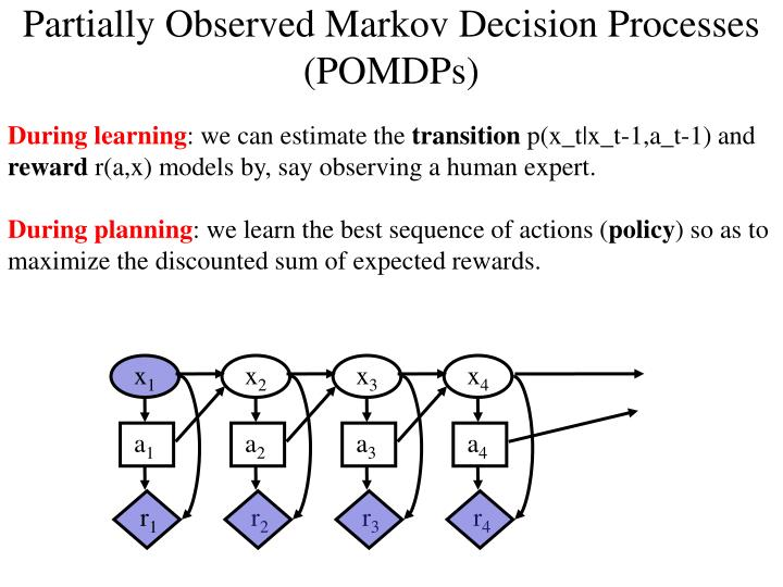 Partially Observed Markov Decision Processes (POMDPs)