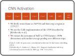 cnn activation