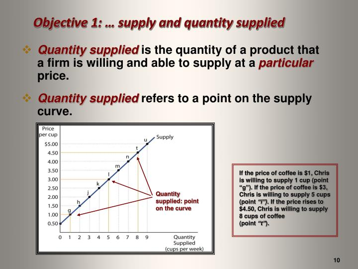 Objective 1: … supply and quantity supplied