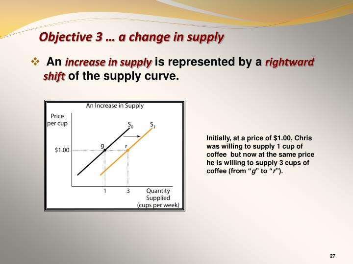 Objective 3 … a change in supply