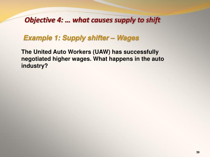 Objective 4: … what causes supply to shift