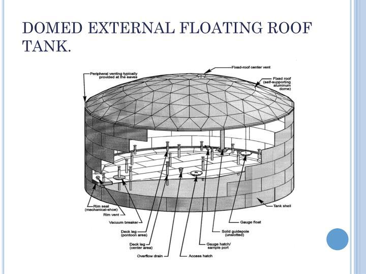 Ppt 儲槽揮發性有機污染物 排放量估算 Ap42 Tanks 4 09d Powerpoint