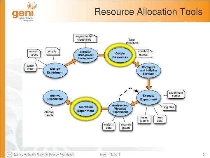 Resource Allocation Tools