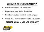 what is sequestration3