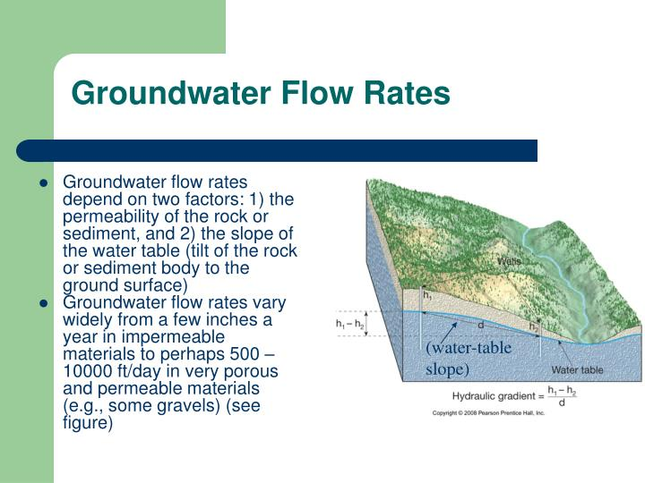 Groundwater Flow Rates