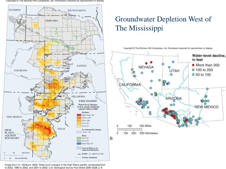 Groundwater Depletion West of