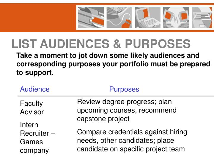 LIST AUDIENCES & PURPOSES