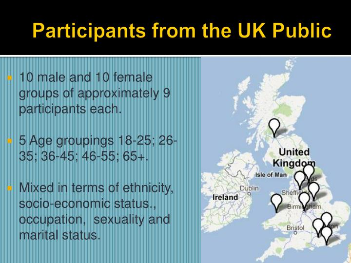 Participants from the UK Public