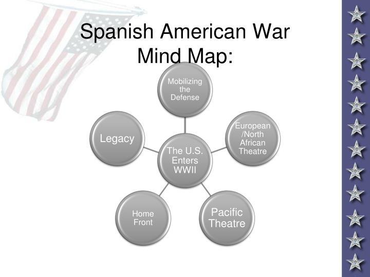 Spanish american war mind map