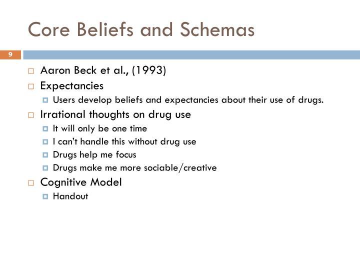 Core Beliefs and Schemas