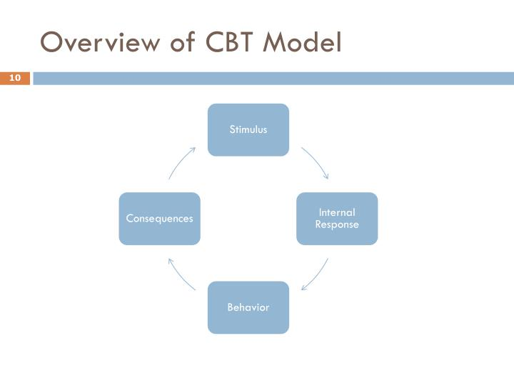 Overview of CBT Model
