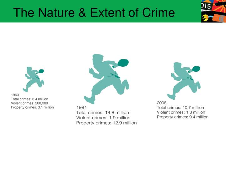 to what extent was the nature Criminology is the scientific approach to studying the nature, extent, cause, and control of criminal behavior criminology is an interdisciplinary science.