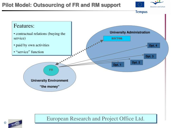 Pilot model outsourcing of fr and rm support