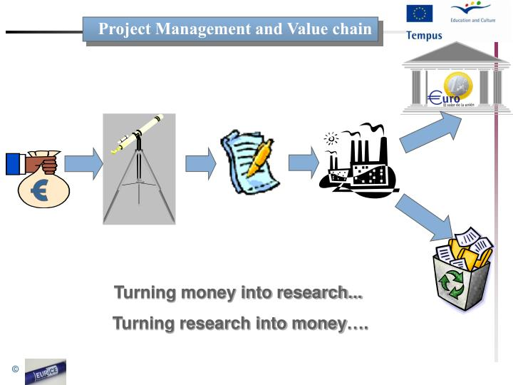Project Management and Value chain