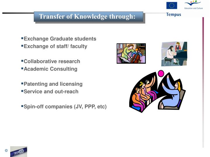 Transfer of Knowledge through:
