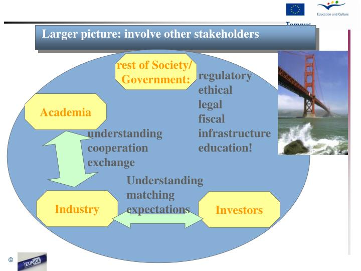 Larger picture: involve other stakeholders