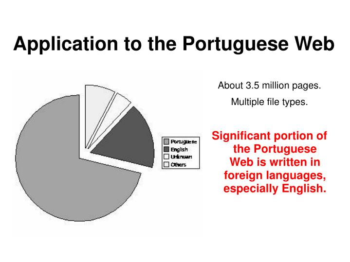 Application to the Portuguese Web