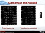 autonomous and assisted