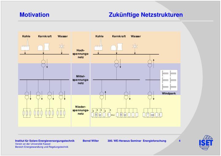 MotivationZukünftige Netzstrukturen