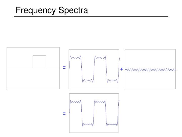 Frequency Spectra