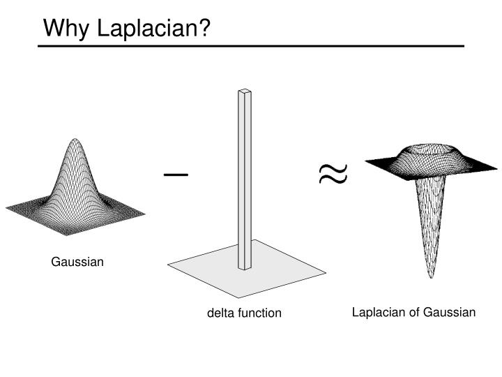 Why Laplacian?