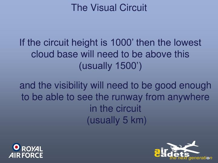 The Visual Circuit