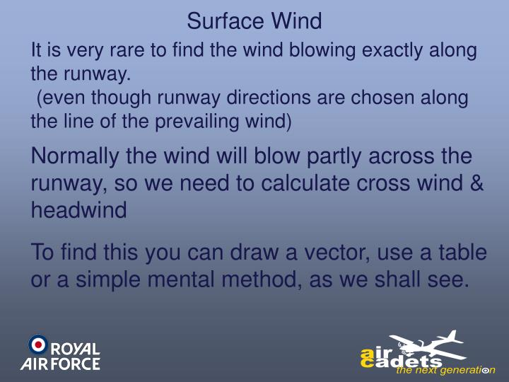 Surface Wind