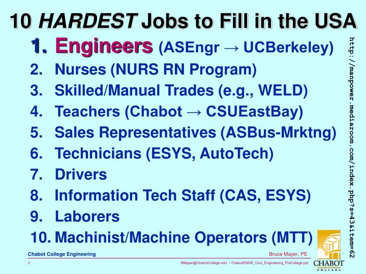 10 hardest jobs to fill in the usa